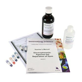 Electrophoresis: Agarose Separation of Dyes